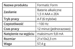 Tabelka standardów Formatic Form